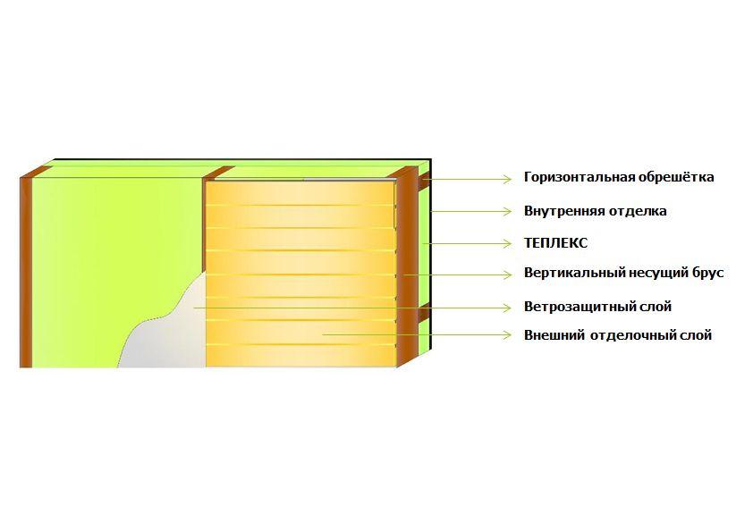 Леруа теплоизоляция мерлен труб